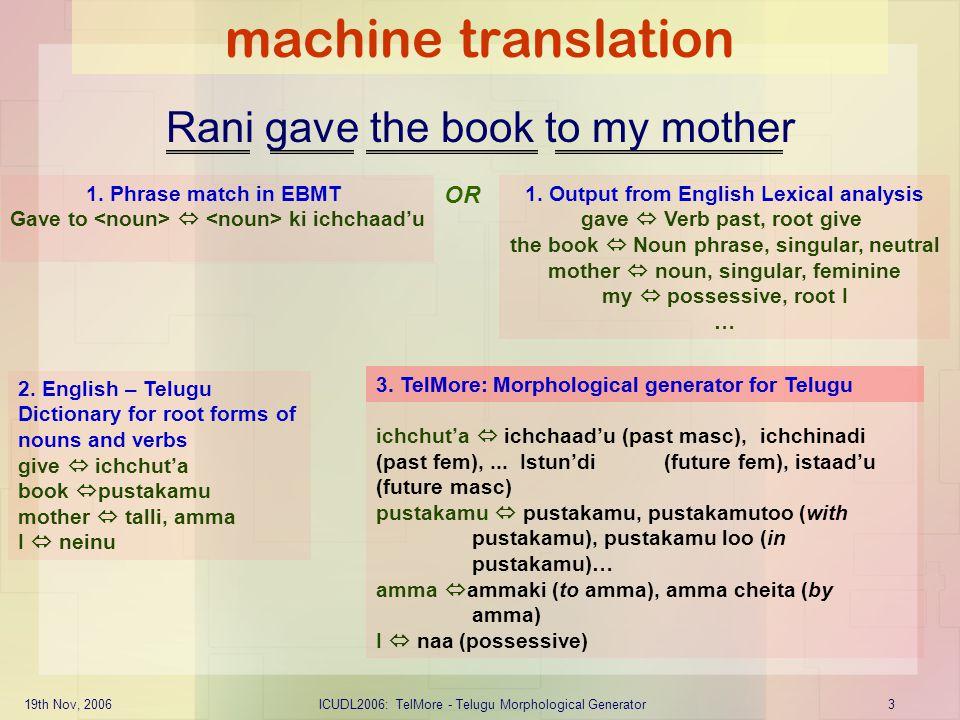 Tel More Telugu Morphological Generator - ppt download