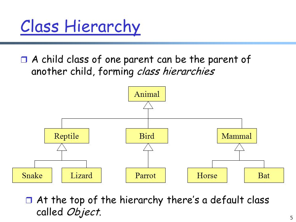 Class Hierarchy A child class of one parent can be the parent of another child, forming class hierarchies.