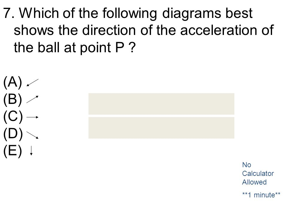 7. Which of the following diagrams best shows the direction of the acceleration of the ball at point P