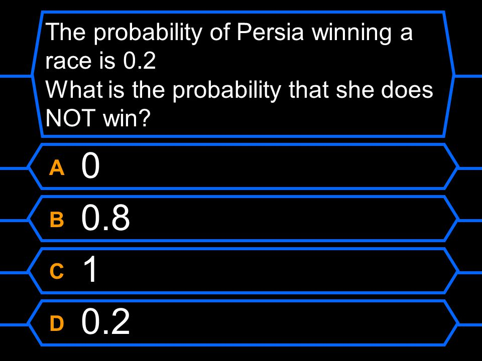 The probability of Persia winning a race is 0
