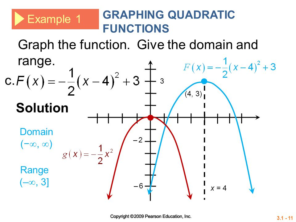 Graph the function. Give the domain and range.