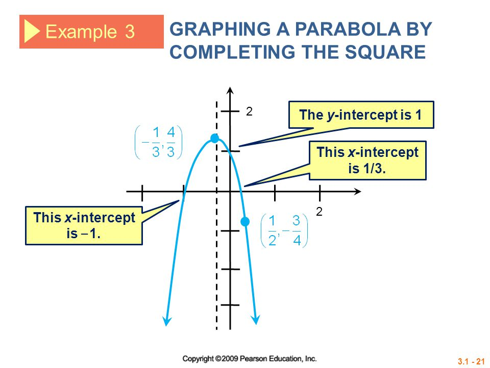 GRAPHING A PARABOLA BY COMPLETING THE SQUARE Example 3
