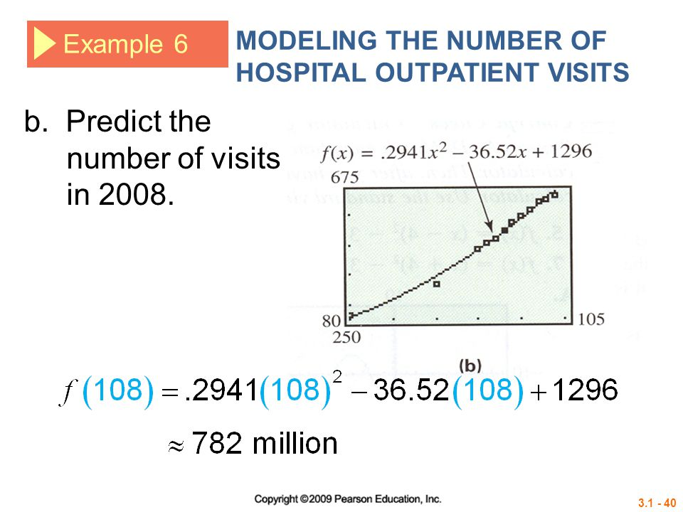 b. Predict the number of visits in 2008.