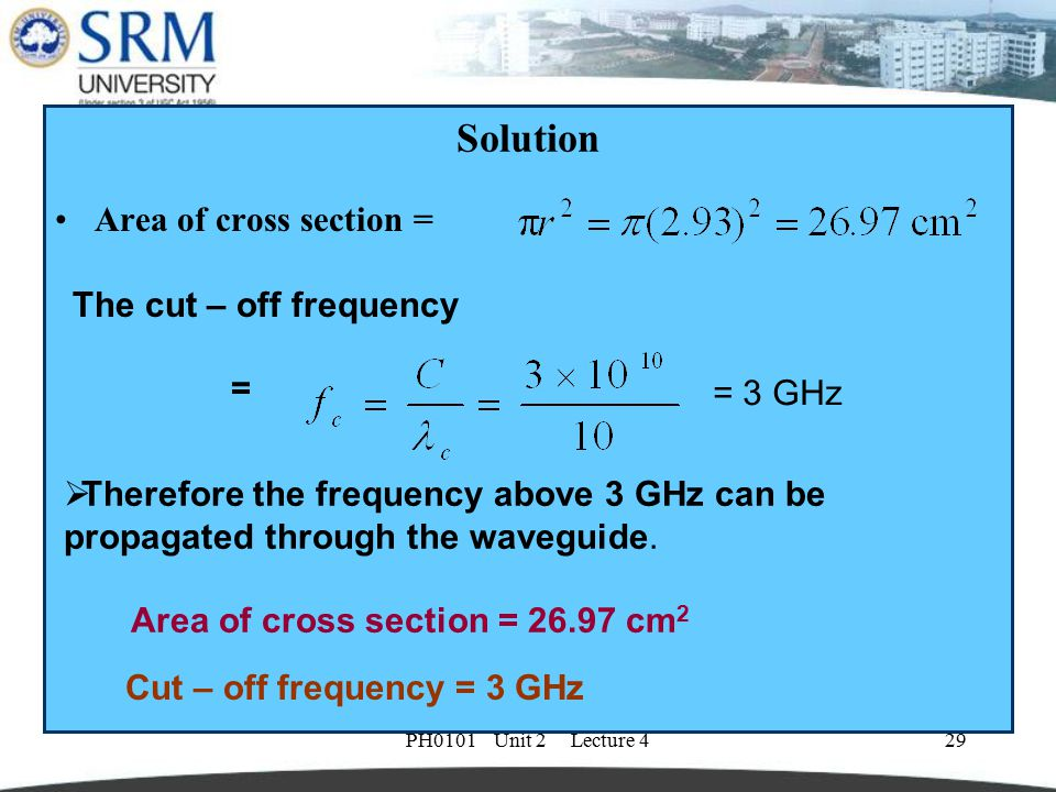 Solution Area of cross section = The cut – off frequency = = 3 GHz