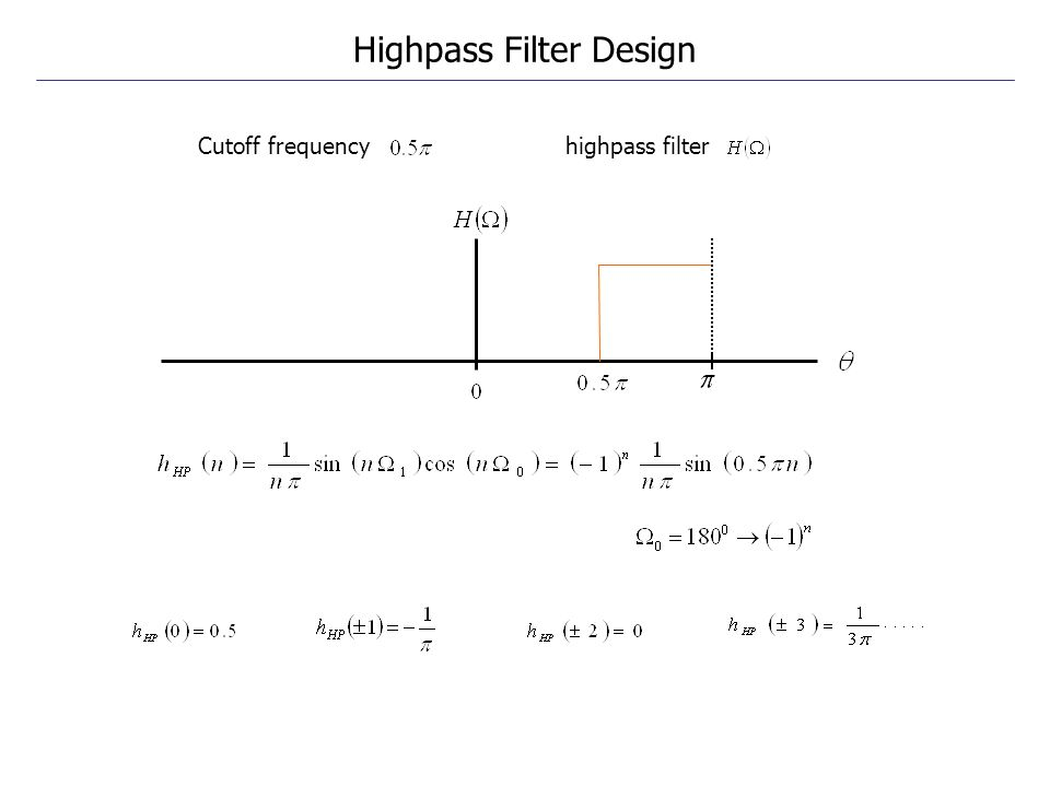 Highpass Filter Design