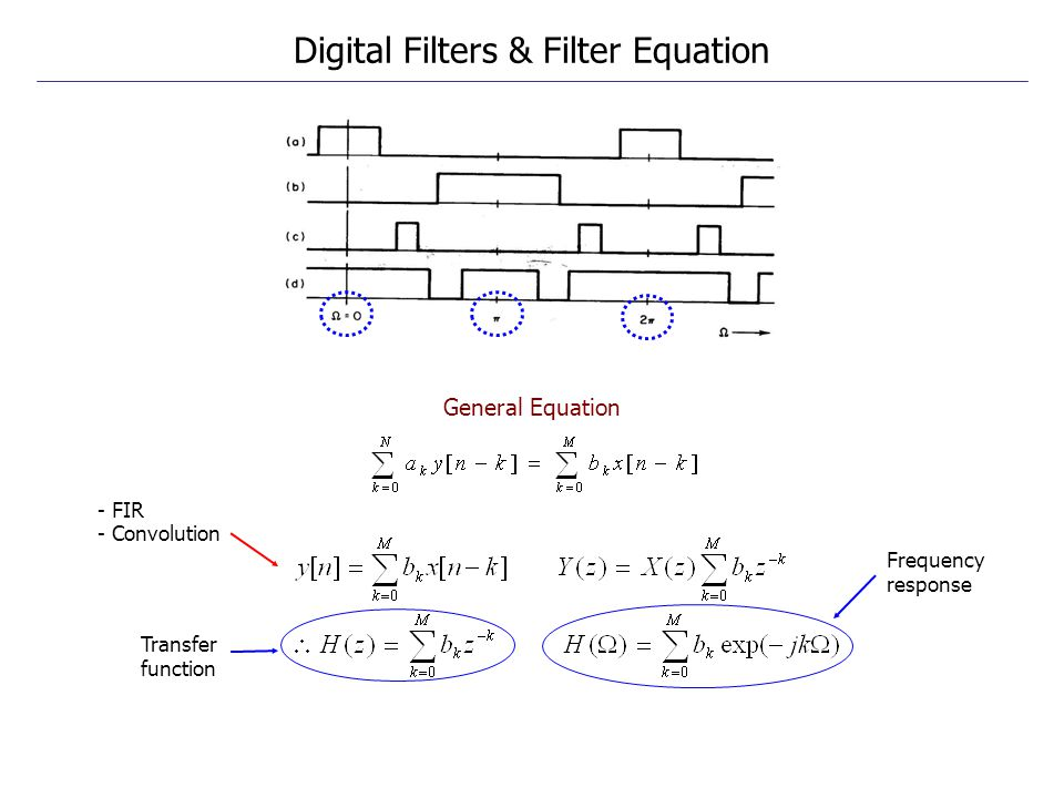 Digital Filters & Filter Equation