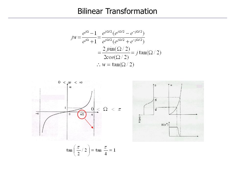 Bilinear Transformation
