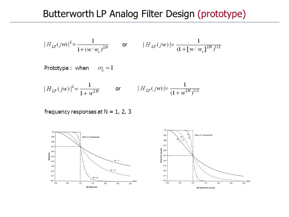 Butterworth LP Analog Filter Design (prototype)