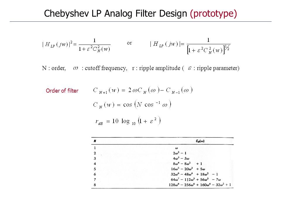 Chebyshev LP Analog Filter Design (prototype)