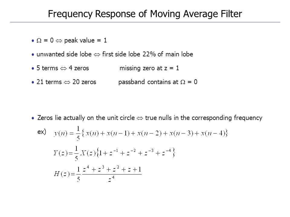 Frequency Response of Moving Average Filter