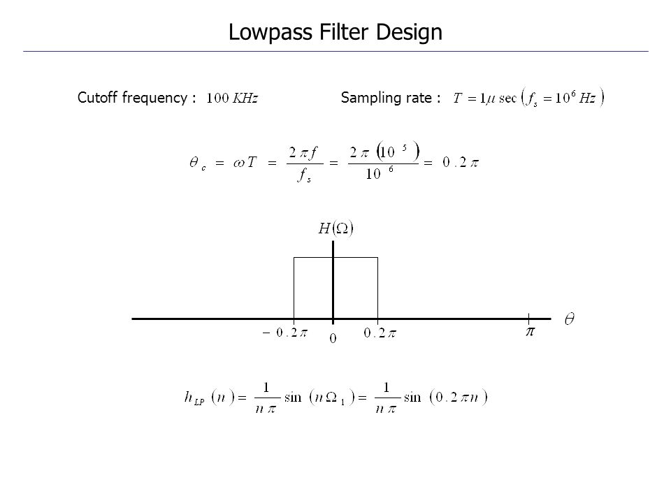 Lowpass Filter Design Cutoff frequency : Sampling rate :