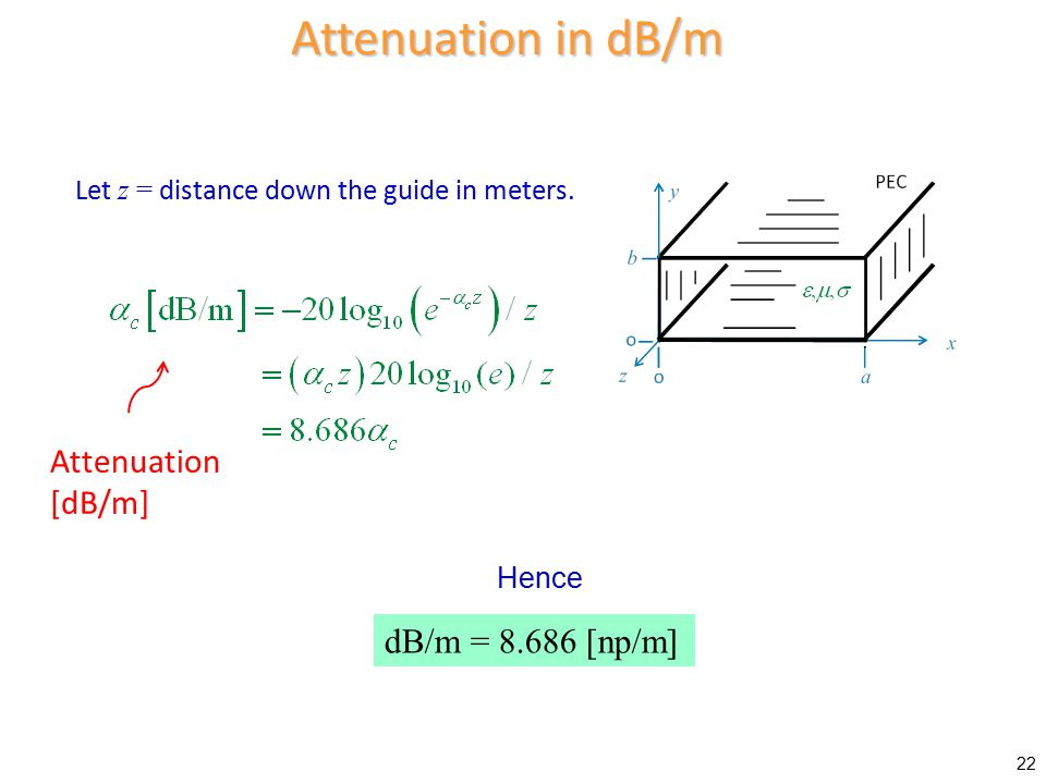 Attenuation in dB/m Attenuation [dB/m] dB/m = [np/m]