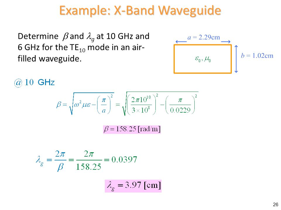 Example: X-Band Waveguide
