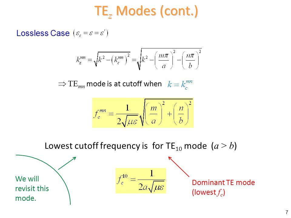 TEz Modes (cont.) Lowest cutoff frequency is for TE10 mode (a > b)