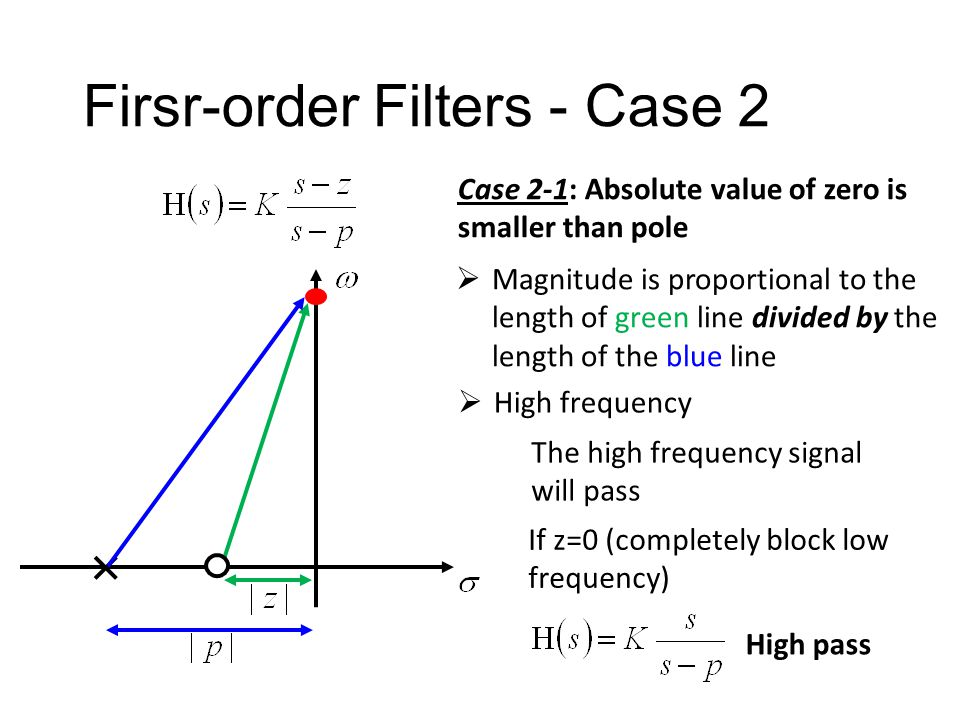 Firsr-order Filters - Case 2