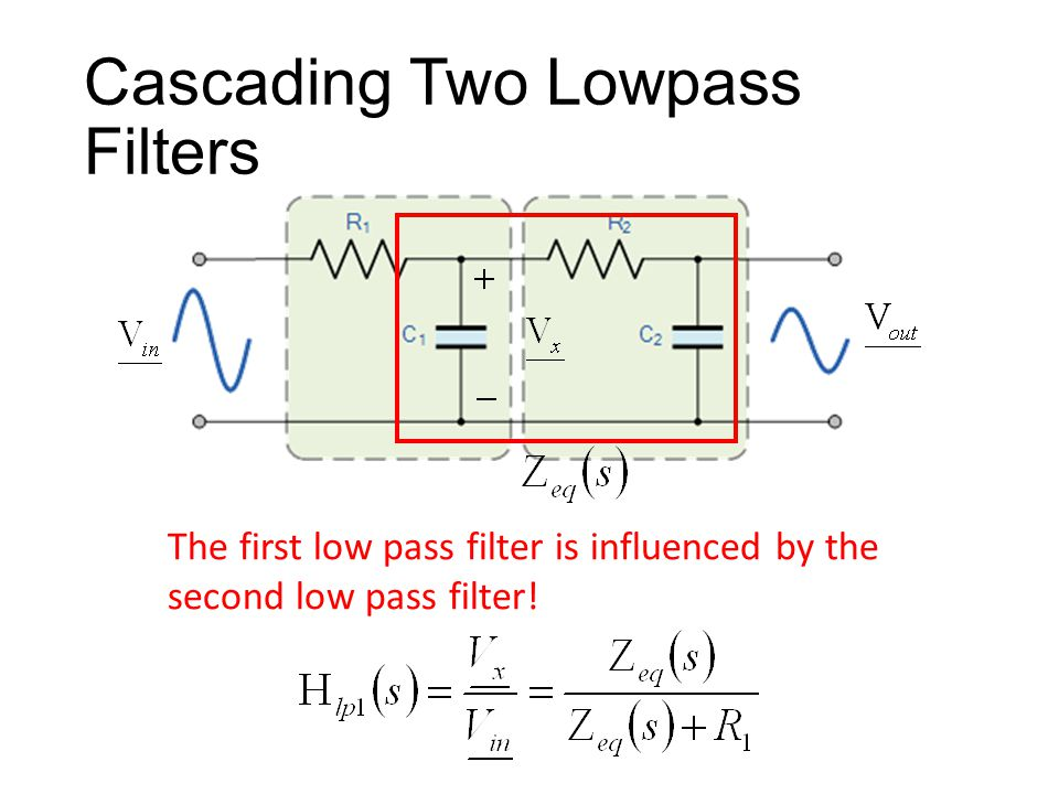 Cascading Two Lowpass Filters