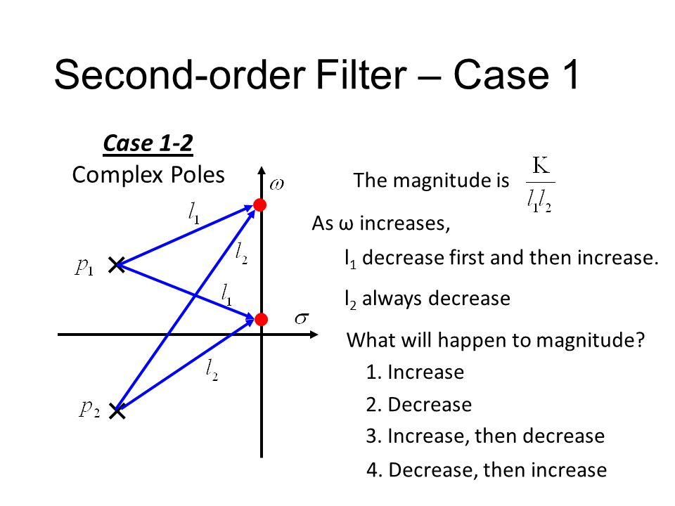 Second-order Filter – Case 1