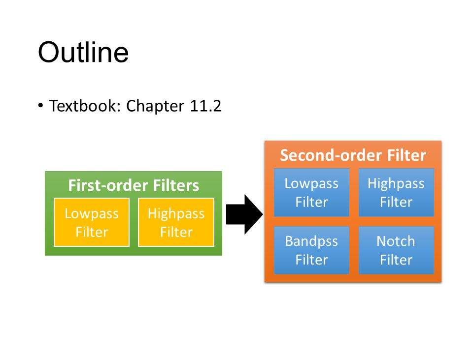 Outline Textbook: Chapter 11.2 Second-order Filter First-order Filters