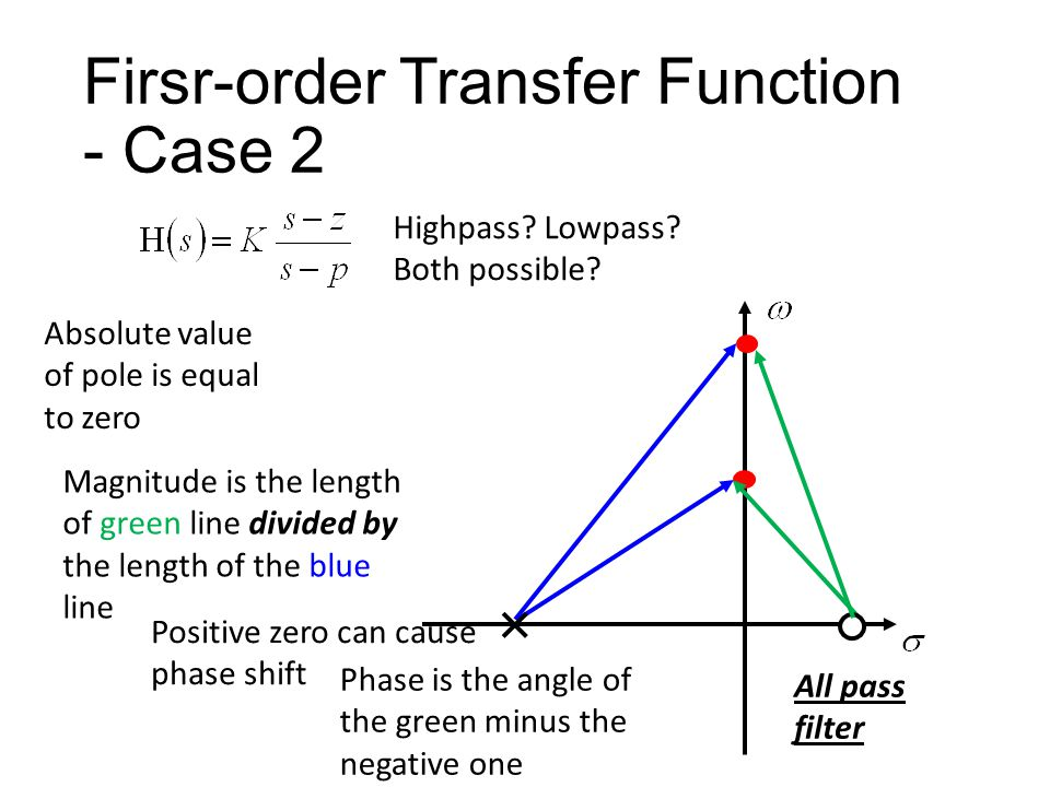 Firsr-order Transfer Function - Case 2