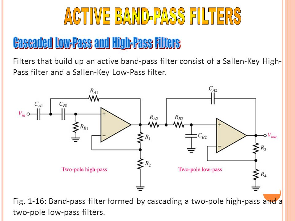 CHAPTER 4: ACTIVE FILTERS. - ppt video online download on