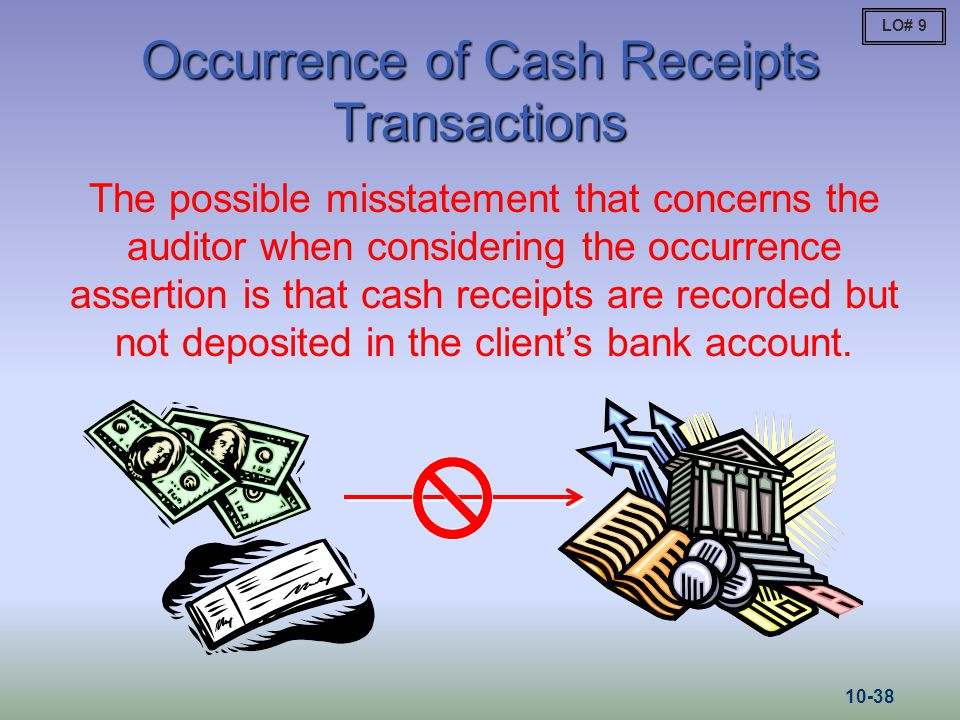 Occurrence of Cash Receipts Transactions