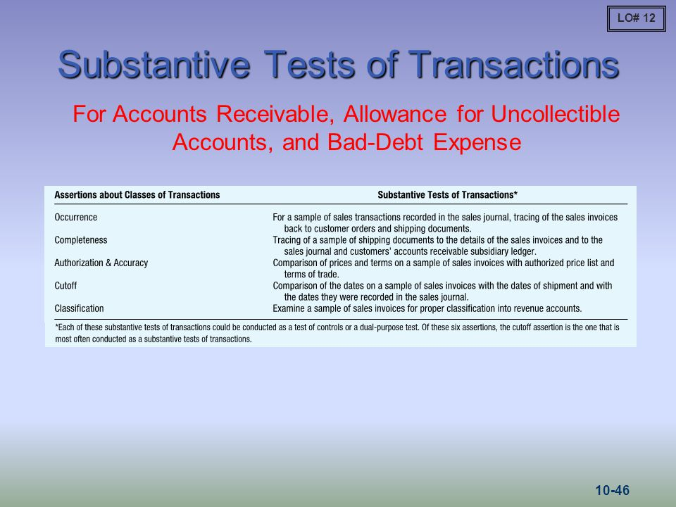 Substantive Tests of Transactions