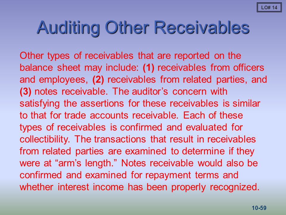 Auditing Other Receivables
