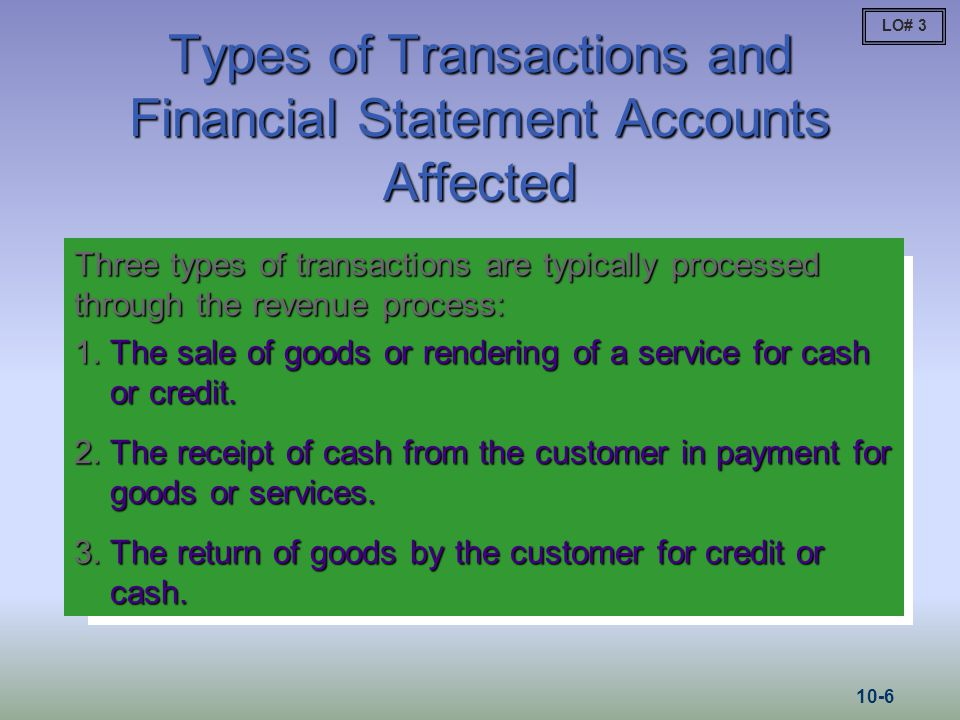 Types of Transactions and Financial Statement Accounts Affected