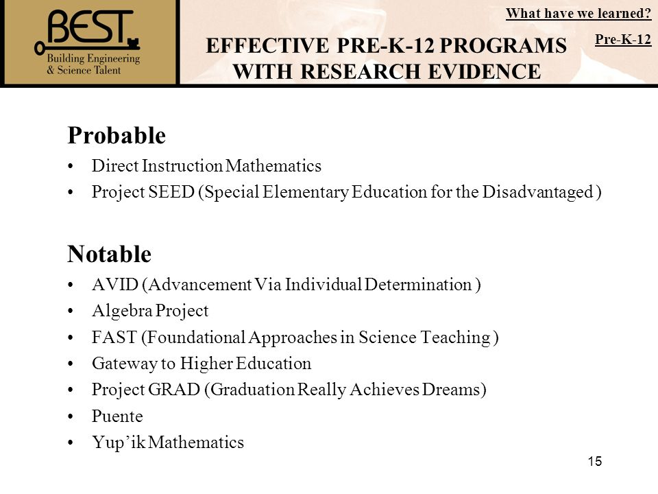 EFFECTIVE PRE-K-12 PROGRAMS WITH RESEARCH EVIDENCE