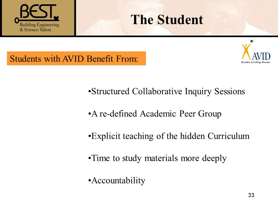 The Student Students with AVID Benefit From: