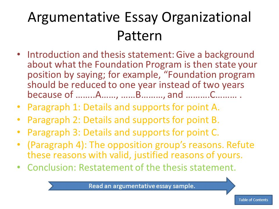 English Essays For Students Argumentative Essay Organizational Pattern Health Essay Sample also Sample Essay Thesis Statement By Anita J Ghajarselim  Ppt Download Healthy Food Essay