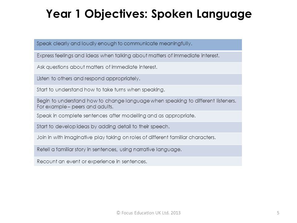 Year 1 Objectives: Spoken Language