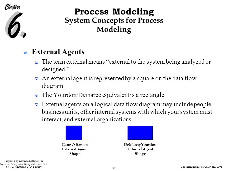 The chapter will address the following questions ppt download 57 system ccuart Choice Image