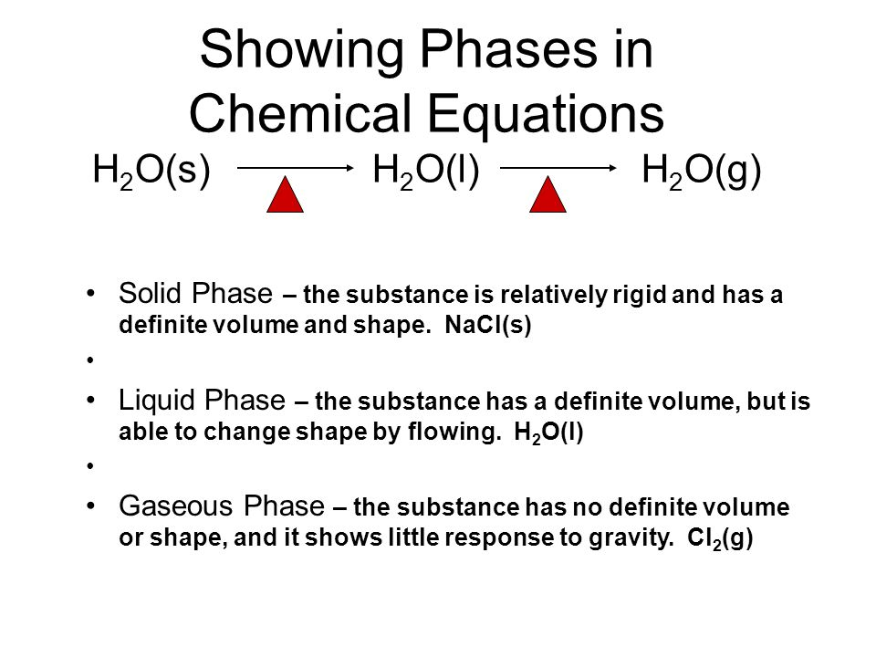 Showing Phases in Chemical Equations