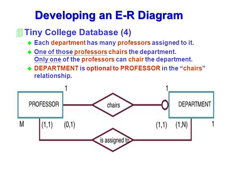 Optional relationship in er diagram auto wiring diagram today chapter 4 entity relationship e r modeling ppt video online download rh slideplayer com er diagram 11 relationship er diagram examples with solutions ccuart Images