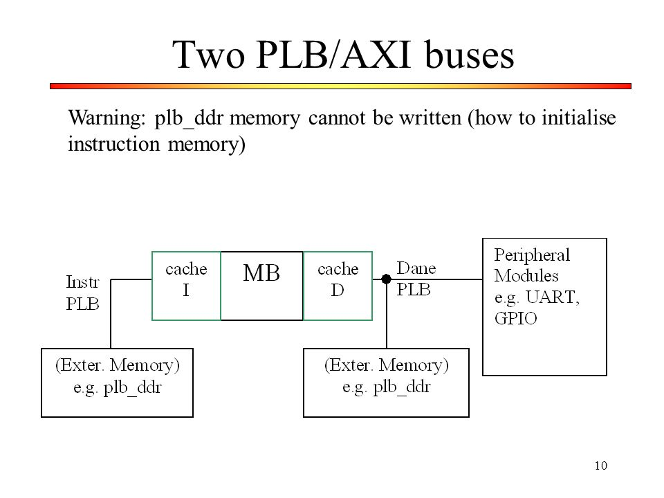 Two PLB/AXI buses Warning: plb_ddr memory cannot be written (how to initialise instruction memory)