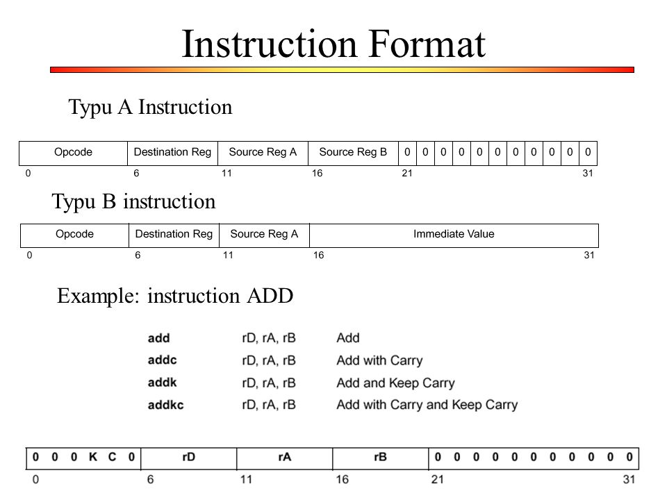 Instruction Format Typu A Instruction Typu B instruction
