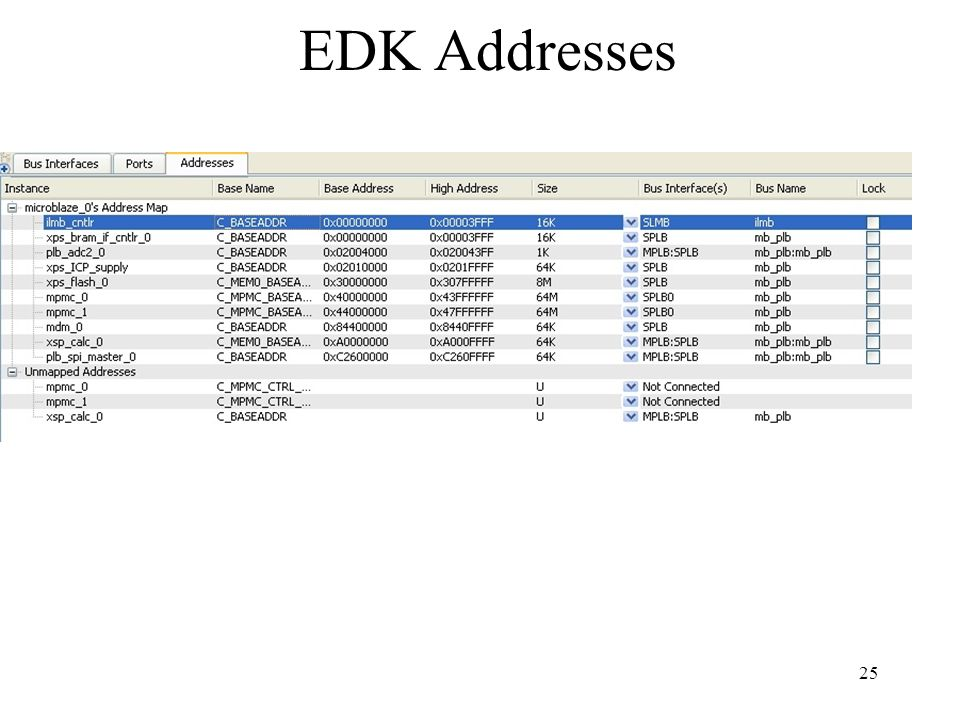 EDK Addresses