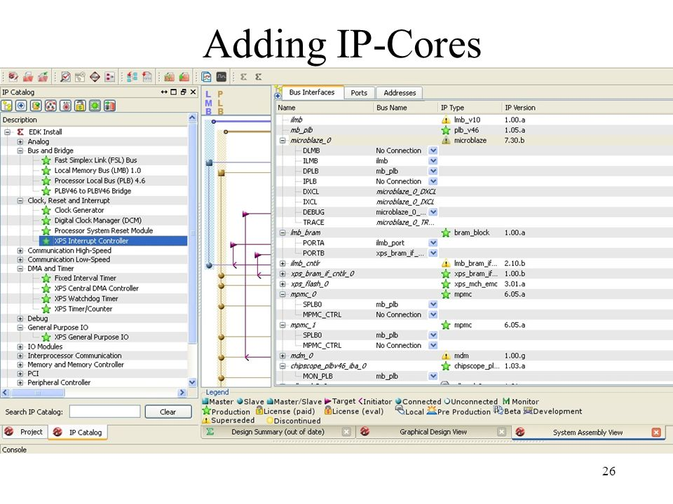 Adding IP-Cores