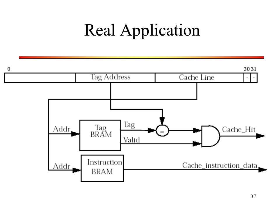 Real Application