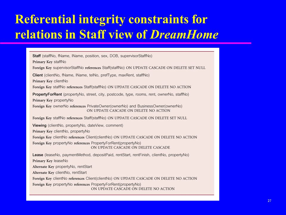 Referential integrity constraints for relations in Staff view of DreamHome