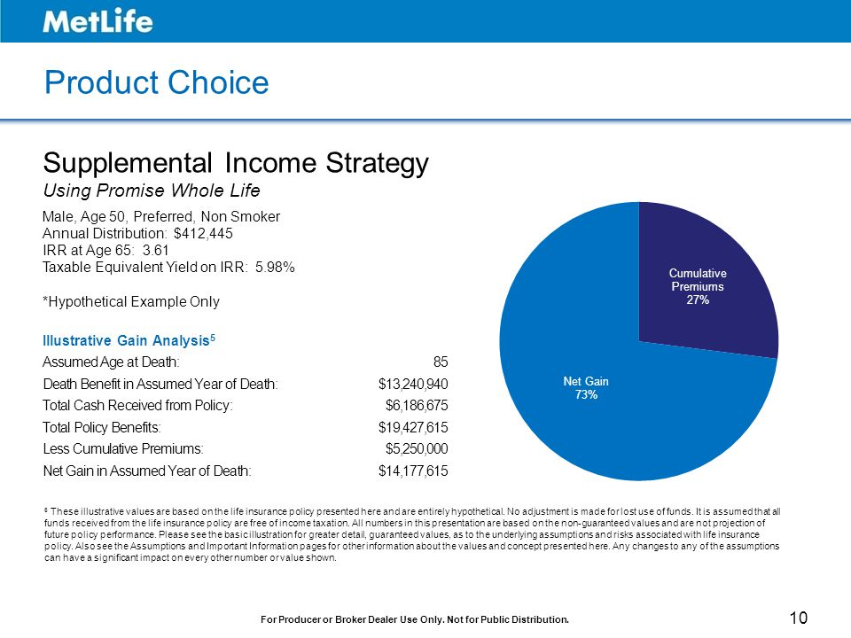Product Choice Supplemental Income Strategy Using Promise Whole Life