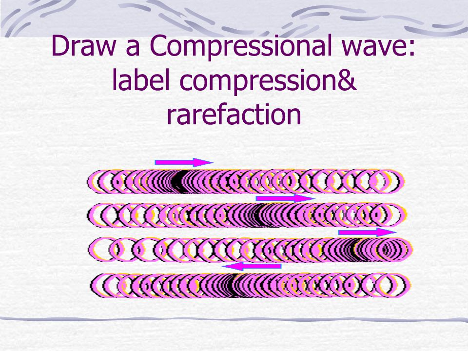 Draw a Compressional wave: label compression& rarefaction