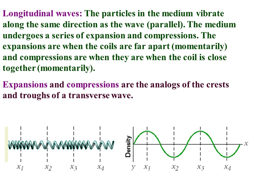 Longitudinal waves: The particles in the medium vibrate along the same direction as the wave (parallel). The medium undergoes a series of expansion and compressions. The expansions are when the coils are far apart (momentarily) and compressions are when they are when the coil is close together (momentarily).