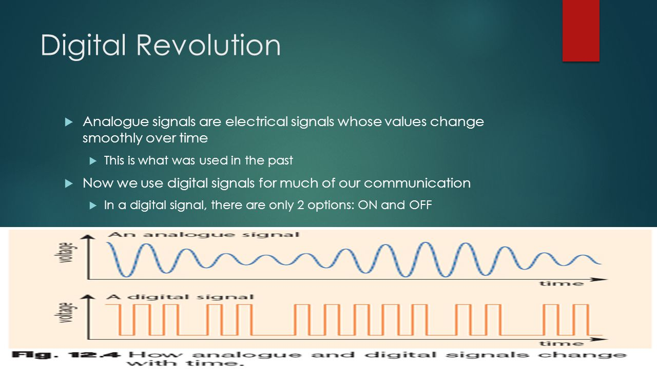 Digital Revolution Analogue signals are electrical signals whose values change smoothly over time.