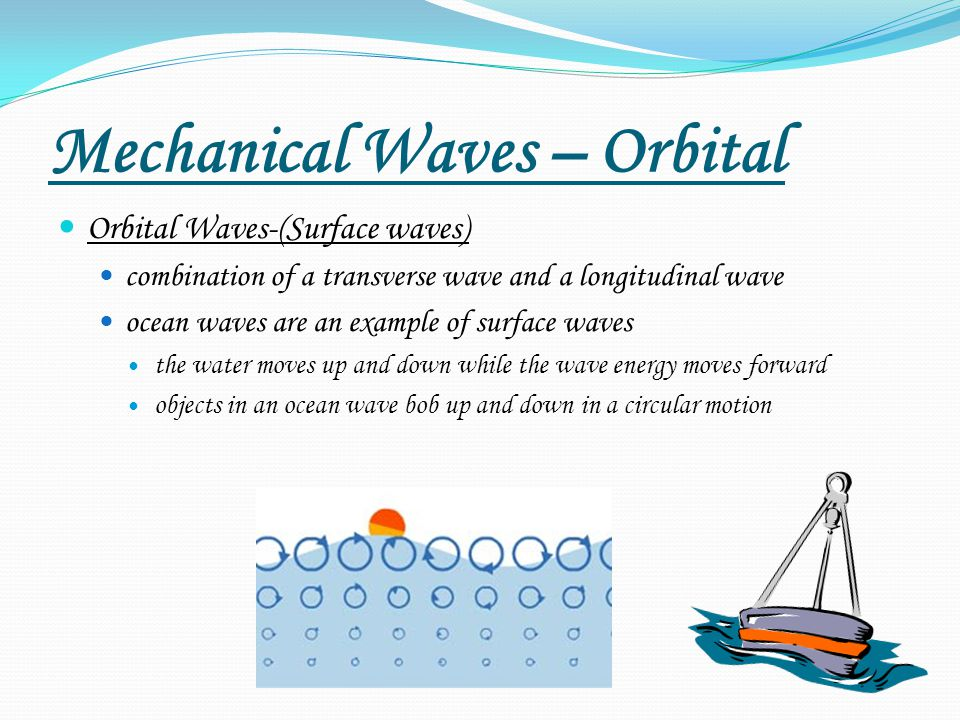 Mechanical Waves – Orbital