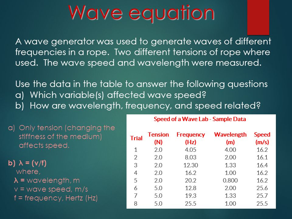 WAVE Characteristics March 24 – 27, ppt video online download