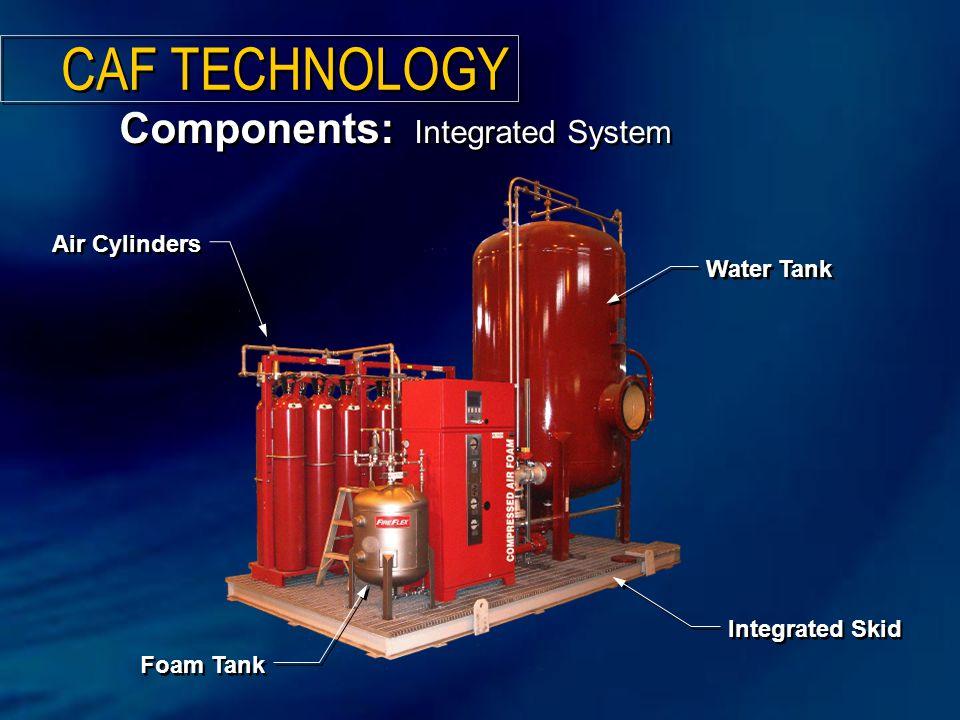 I N T E G R A T E D Compressed Air Foam Systems Ppt Download