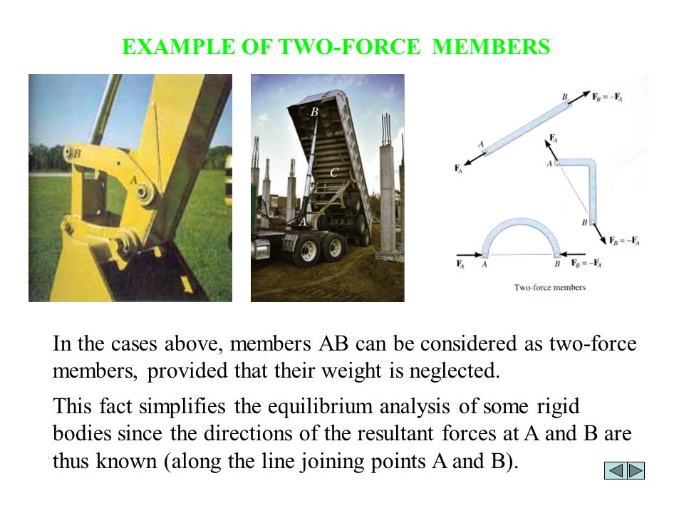 EXAMPLE OF TWO-FORCE MEMBERS