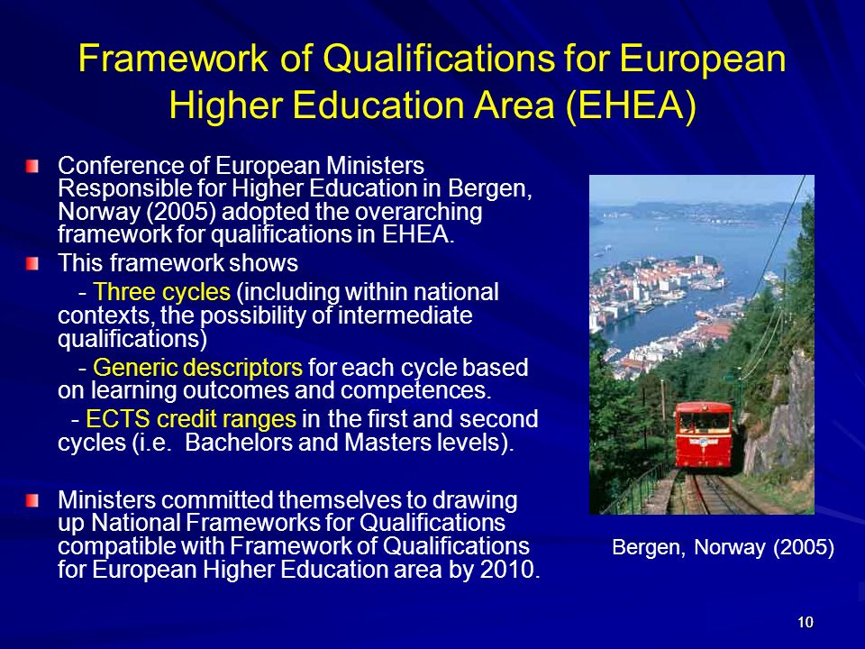 Framework of Qualifications for European Higher Education Area (EHEA)